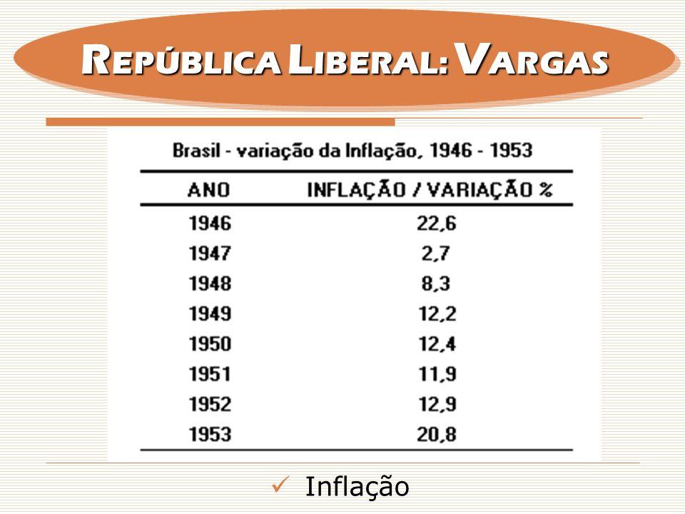 REPÚBLICA LIBERAL: VARGAS