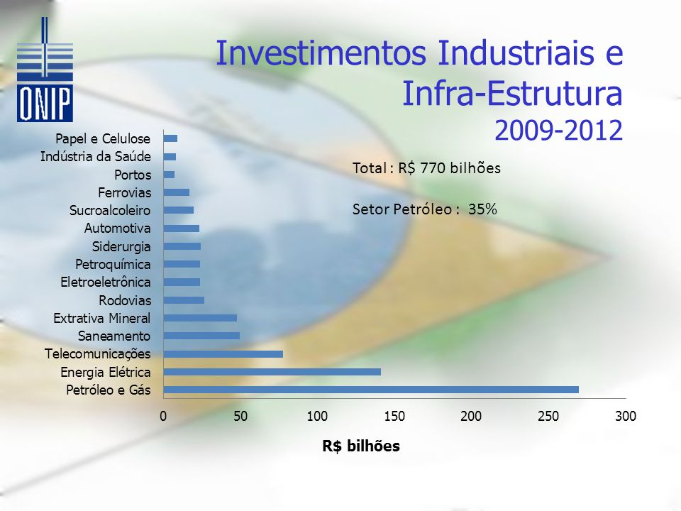 Investimentos Industriais e Infra-Estrutura 2009-2012