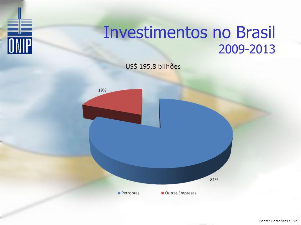 Investimentos no Brasil 2009-2013