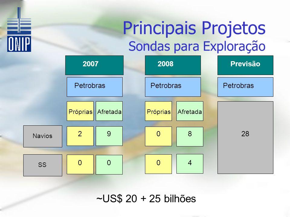 Principais Projetos Sondas para Exploração