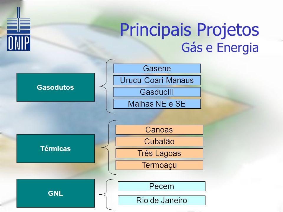 Principais Projetos Gás e Energia