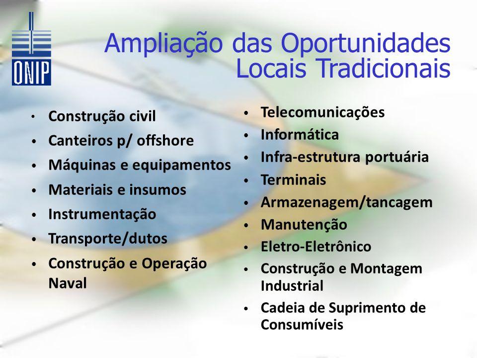 Ampliação das Oportunidades Locais Tradicionais