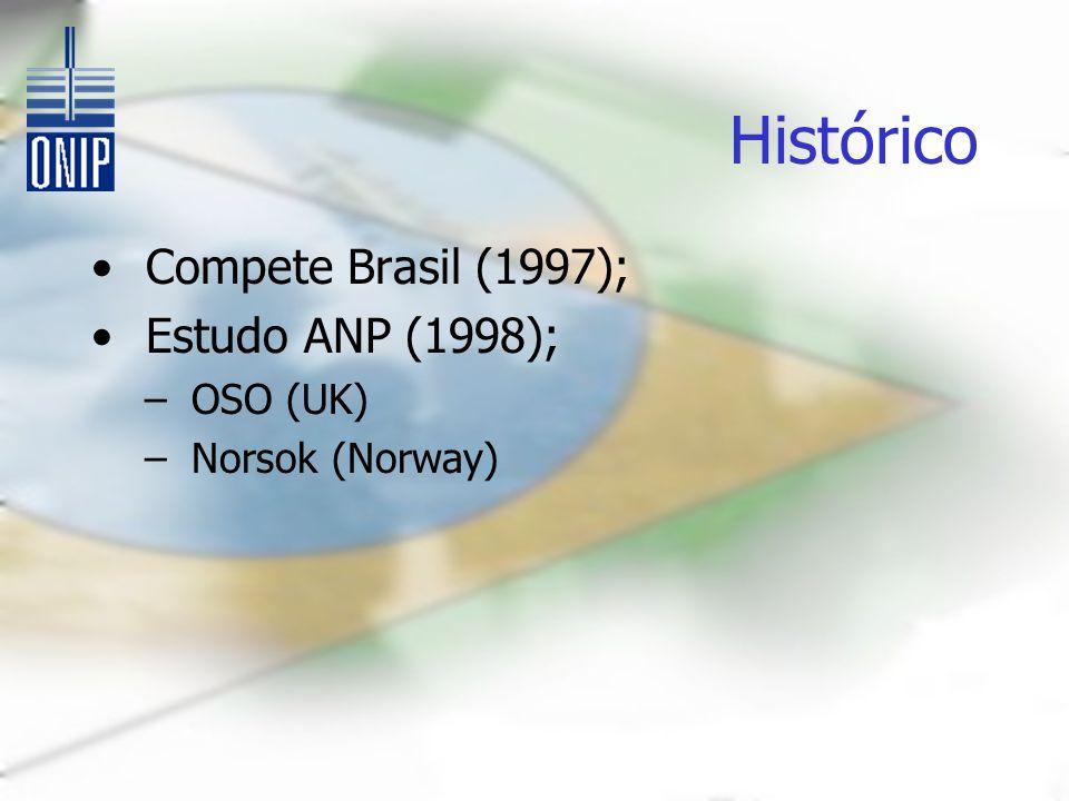 Histórico Compete Brasil (1997); Estudo ANP (1998); OSO (UK)