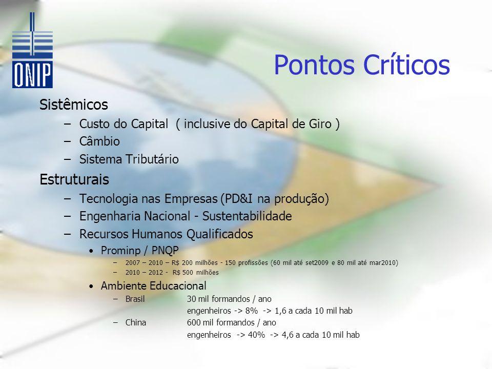 Pontos Críticos Sistêmicos Estruturais