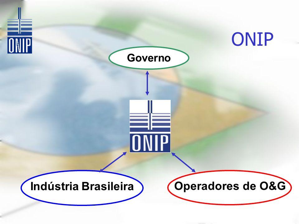 ONIP Governo Indústria Brasileira Operadores de O&G