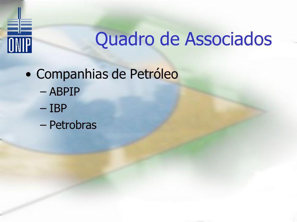 Quadro de Associados Companhias de Petróleo ABPIP IBP Petrobras