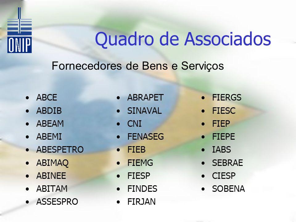 Quadro de Associados Fornecedores de Bens e Serviços ABCE ABDIB ABEAM