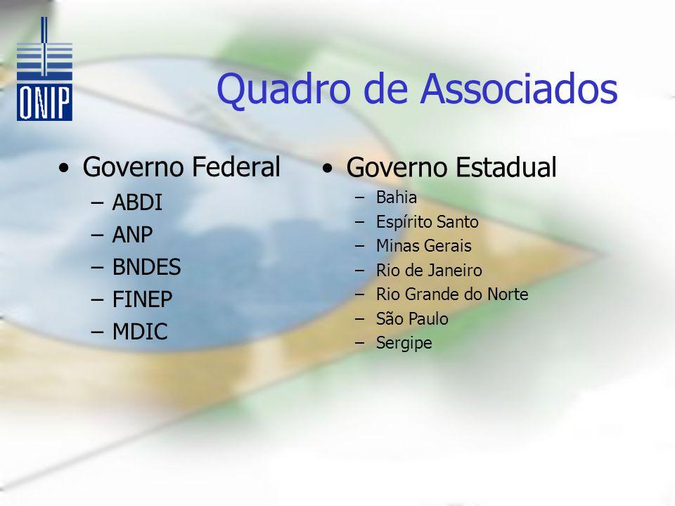 Quadro de Associados Governo Federal Governo Estadual ABDI ANP BNDES