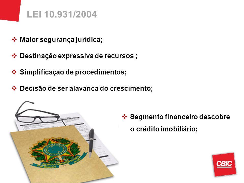 LEI 10.931/2004 Maior segurança jurídica;
