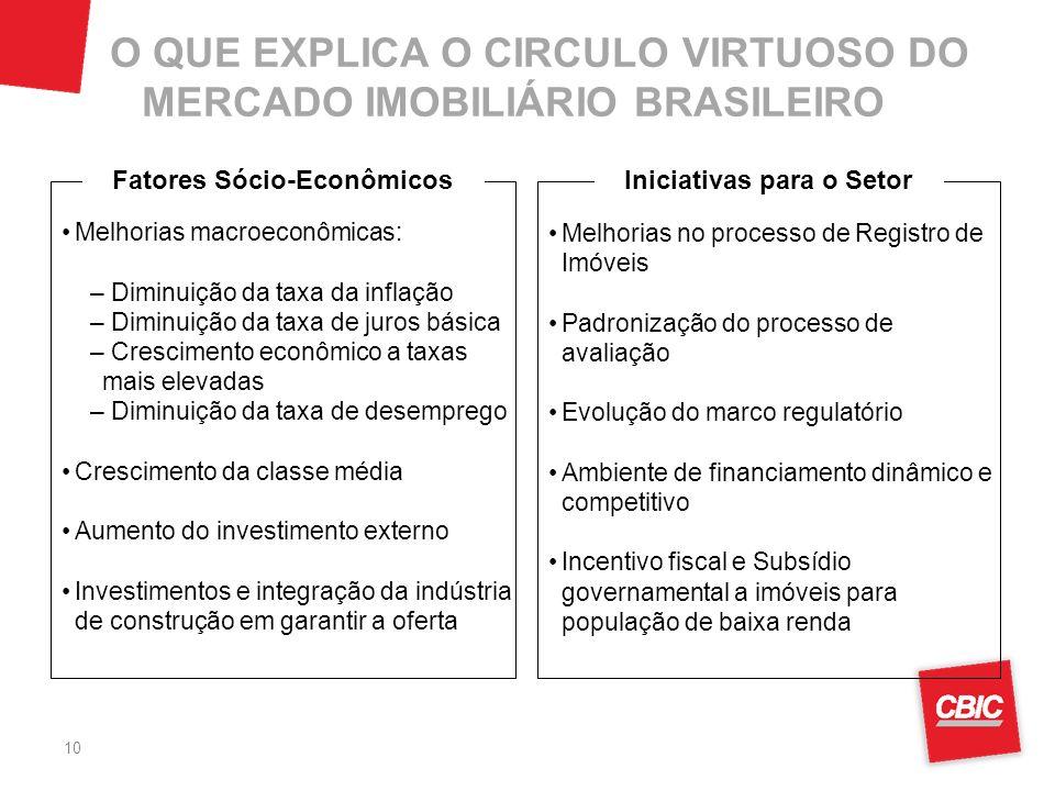 Fatores Sócio-Econômicos Iniciativas para o Setor