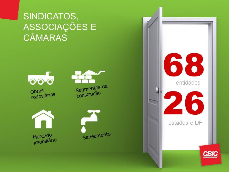68 26 SINDICATOS, ASSOCIAÇÕES E CÂMARAS entidades estados e DF