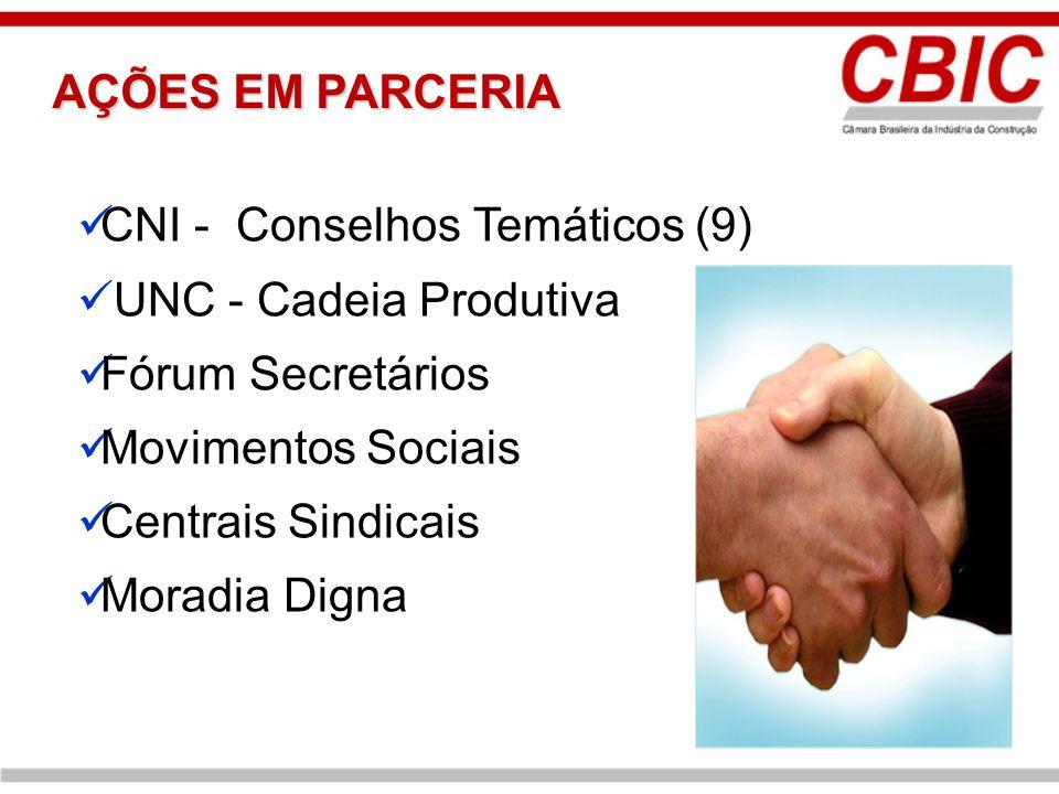 AÇÕES EM PARCERIA CNI - Conselhos Temáticos (9) UNC - Cadeia Produtiva. Fórum Secretários. Movimentos Sociais.