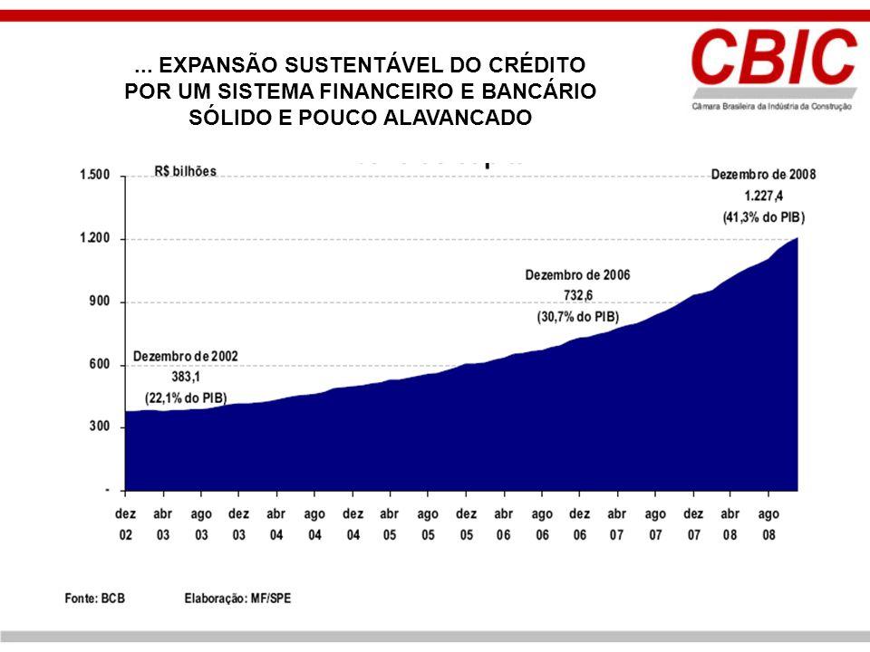 ... EXPANSÃO SUSTENTÁVEL DO CRÉDITO