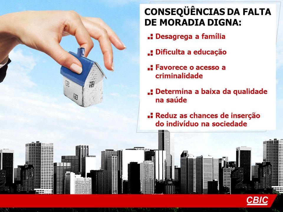 CONSEQÜÊNCIAS DA FALTA DE MORADIA DIGNA: