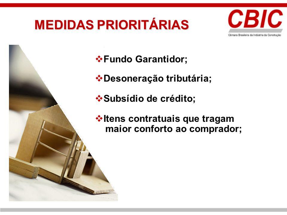 MEDIDAS PRIORITÁRIAS Fundo Garantidor; Desoneração tributária;