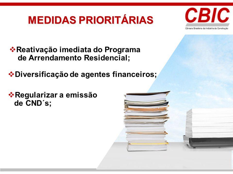 MEDIDAS PRIORITÁRIAS Reativação imediata do Programa