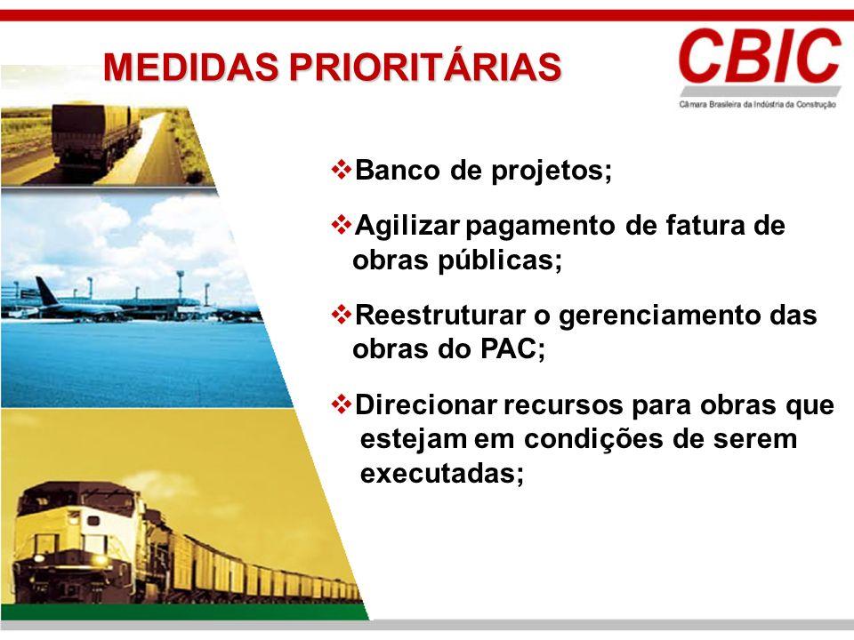 MEDIDAS PRIORITÁRIAS Banco de projetos;