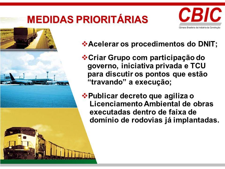 MEDIDAS PRIORITÁRIAS Acelerar os procedimentos do DNIT;