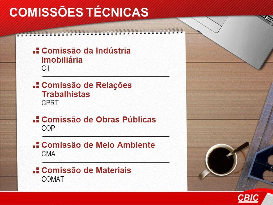 COMISSÕES TÉCNICAS Comissão da Indústria Imobiliária