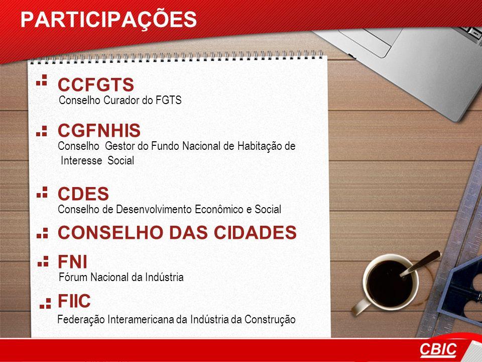 PARTICIPAÇÕES CCFGTS CGFNHIS Interesse Social CDES