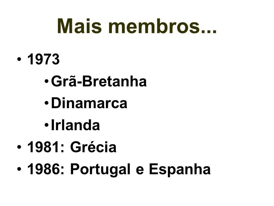 Mais membros... 1973 Grã-Bretanha Dinamarca Irlanda 1981: Grécia
