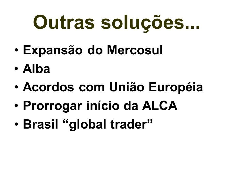 Outras soluções... Expansão do Mercosul Alba