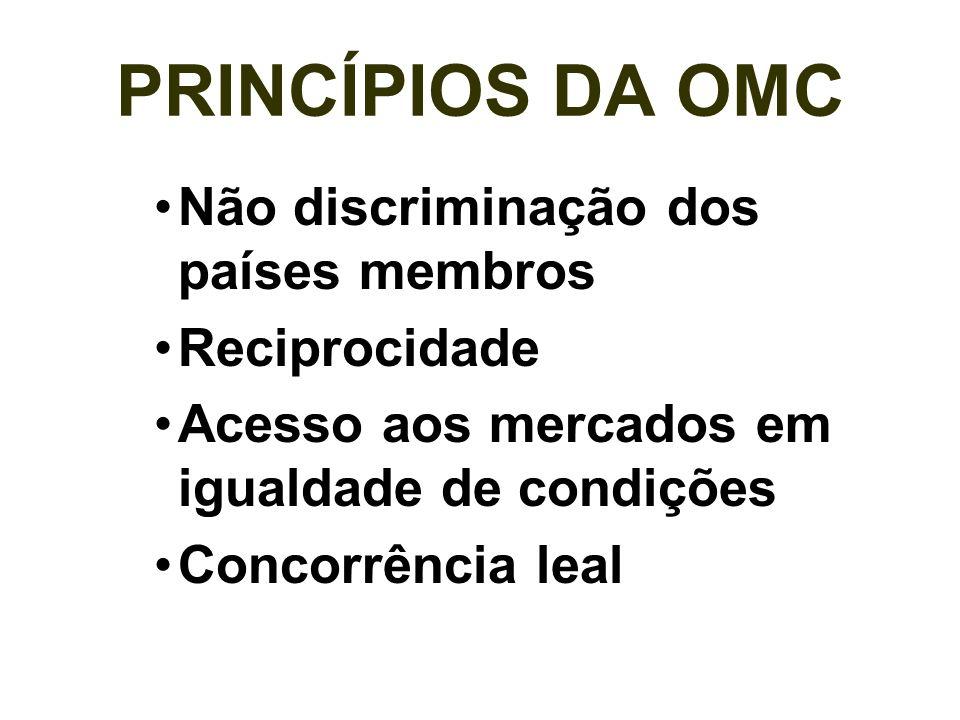 PRINCÍPIOS DA OMC Não discriminação dos países membros Reciprocidade
