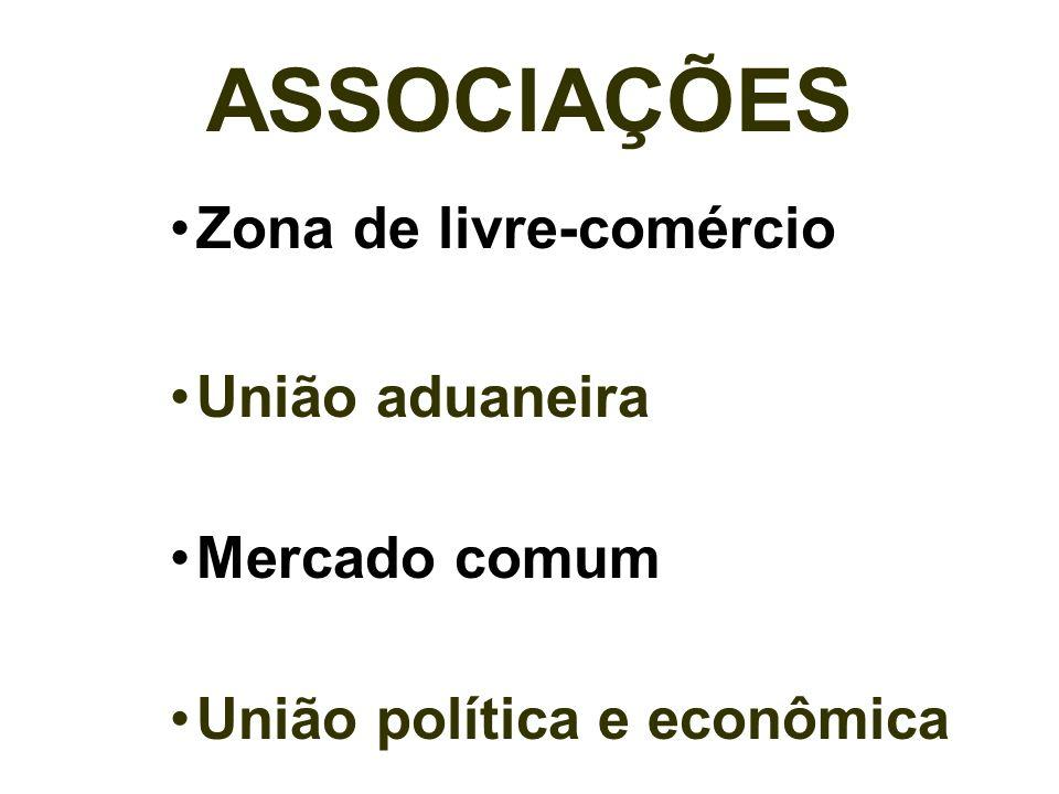 ASSOCIAÇÕES Zona de livre-comércio União aduaneira Mercado comum