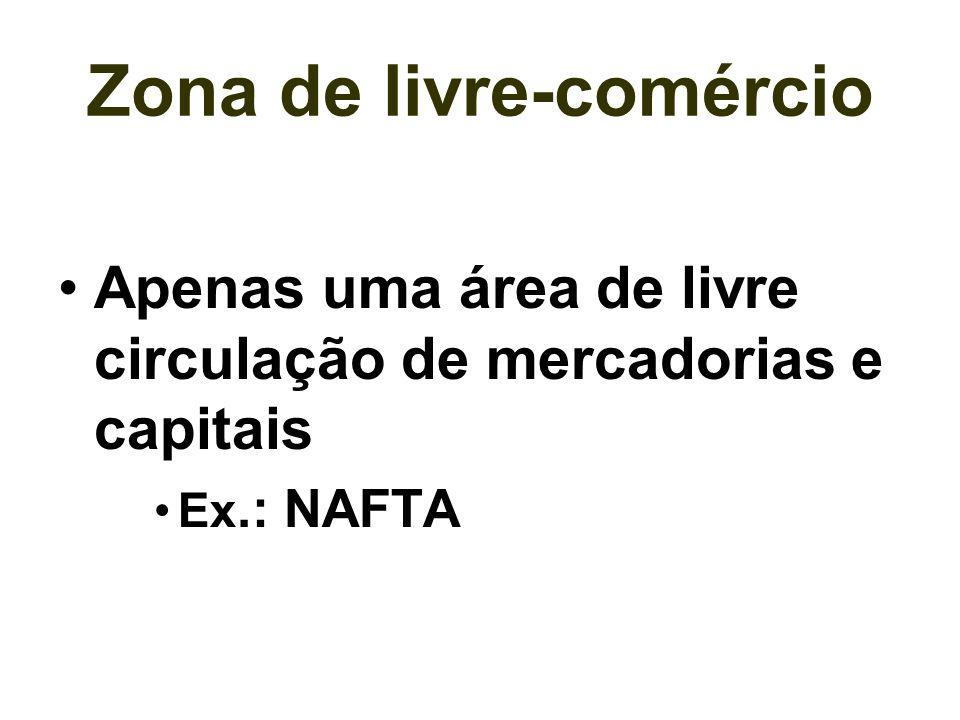 Zona de livre-comércio