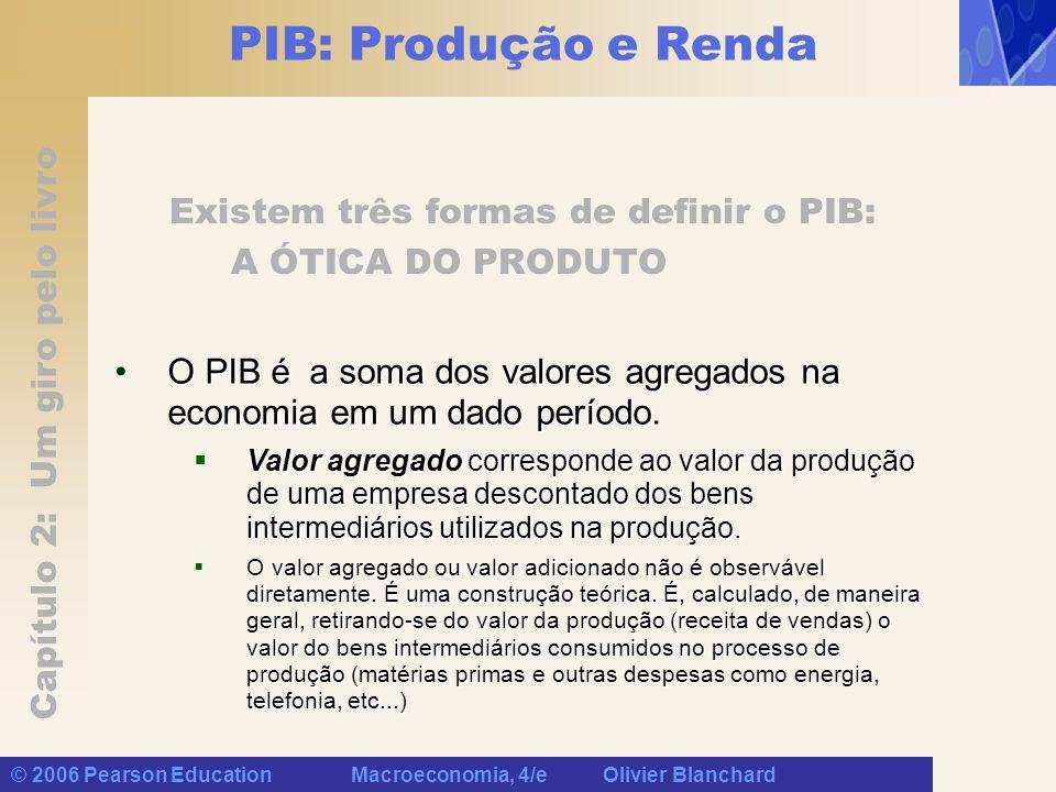 PIB: Produção e Renda Existem três formas de definir o PIB: