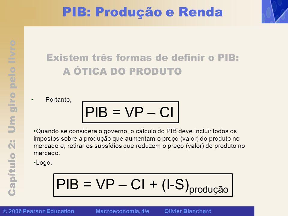 PIB = VP – CI + (I-S)produção