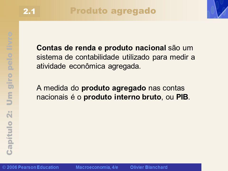 Produto agregado 2.1. Contas de renda e produto nacional são um sistema de contabilidade utilizado para medir a atividade econômica agregada.