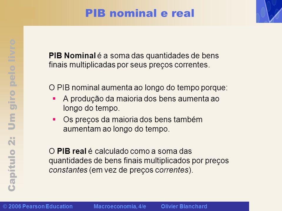 PIB nominal e real PIB Nominal é a soma das quantidades de bens finais multiplicadas por seus preços correntes.