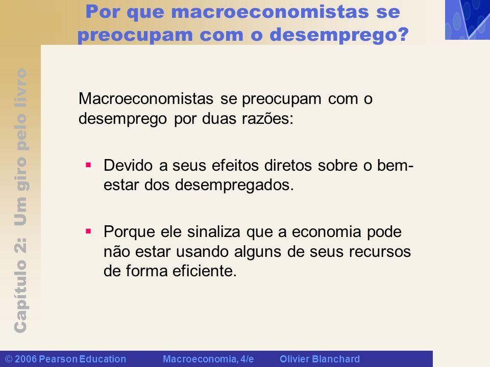 Por que macroeconomistas se preocupam com o desemprego