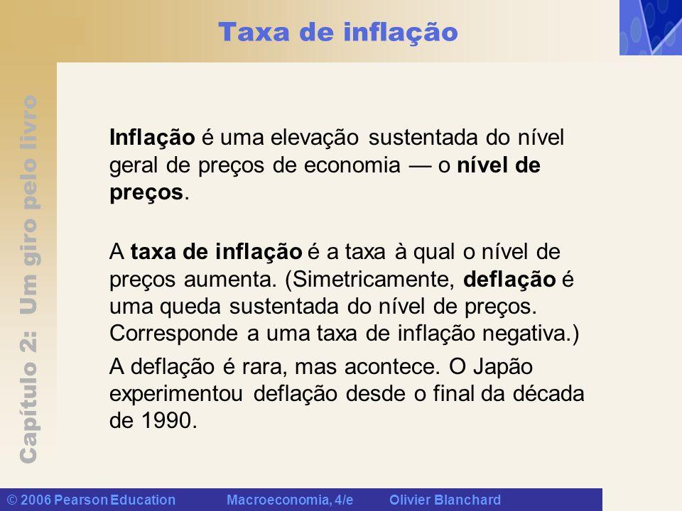 Taxa de inflação Inflação é uma elevação sustentada do nível geral de preços de economia — o nível de preços.
