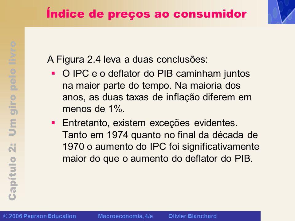 Índice de preços ao consumidor