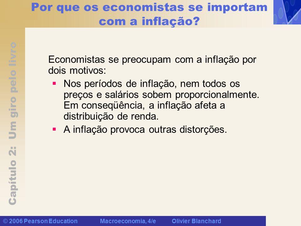 Por que os economistas se importam com a inflação