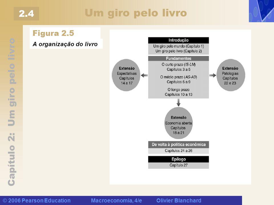 Um giro pelo livro 2.4 Figura 2.5 A organização do livro