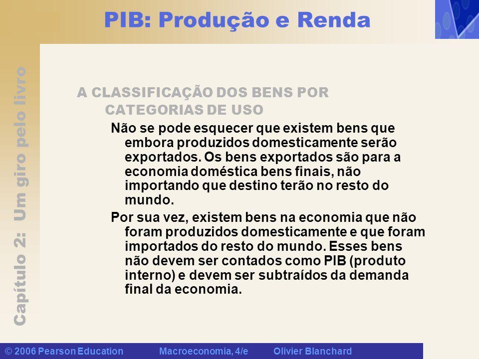 PIB: Produção e Renda A CLASSIFICAÇÃO DOS BENS POR CATEGORIAS DE USO