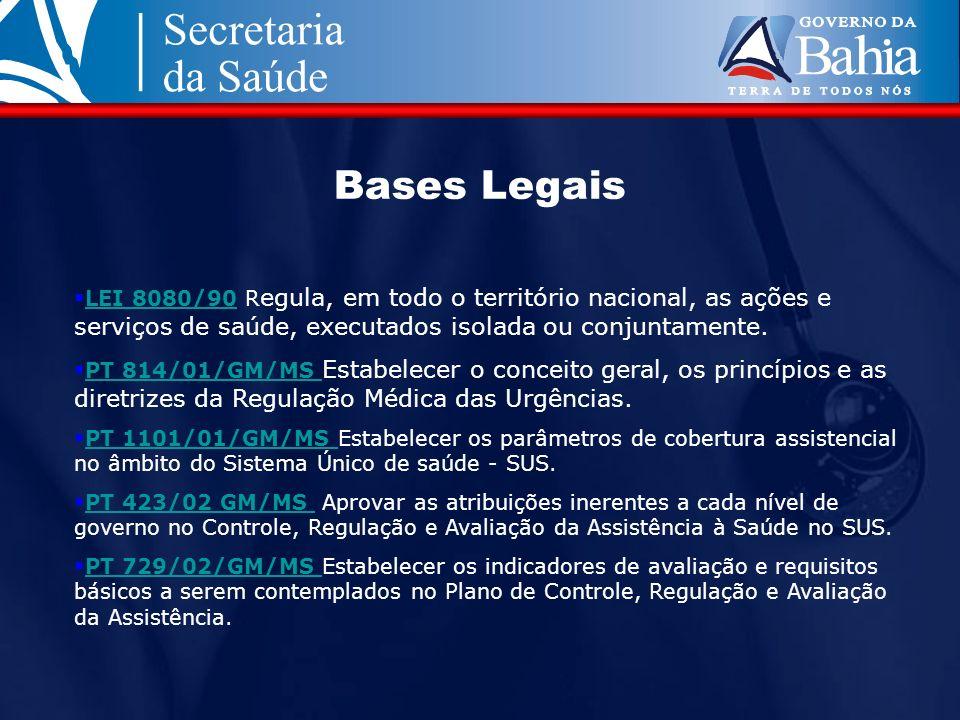 Bases Legais LEI 8080/90 Regula, em todo o território nacional, as ações e serviços de saúde, executados isolada ou conjuntamente.