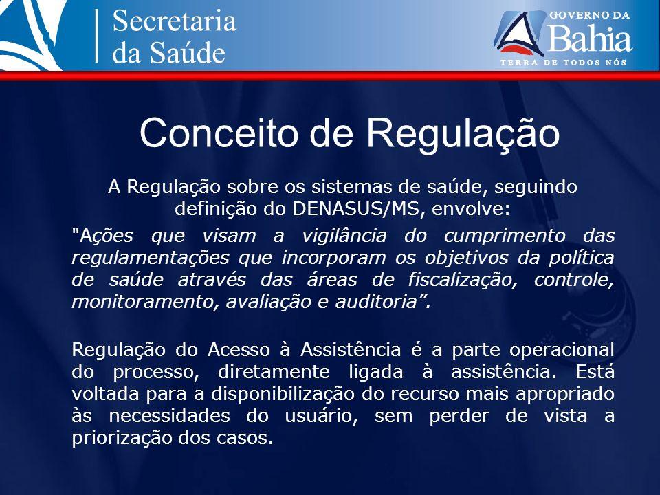 Conceito de Regulação A Regulação sobre os sistemas de saúde, seguindo definição do DENASUS/MS, envolve: