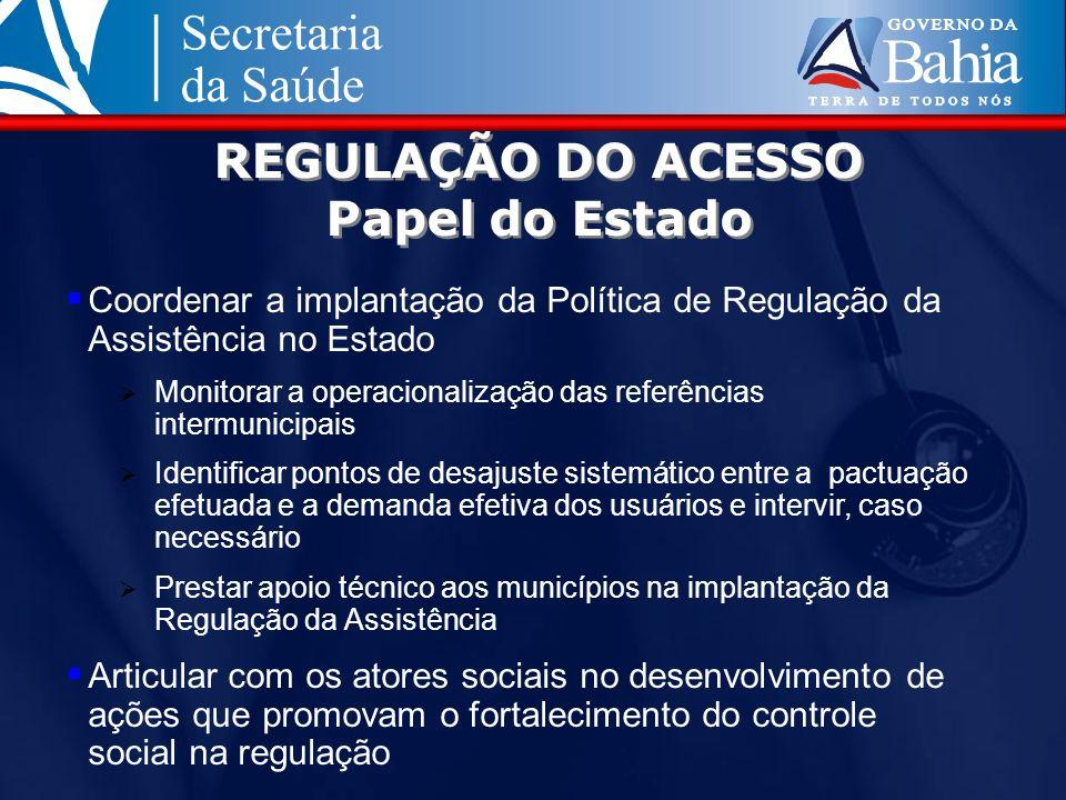 REGULAÇÃO DO ACESSO Papel do Estado