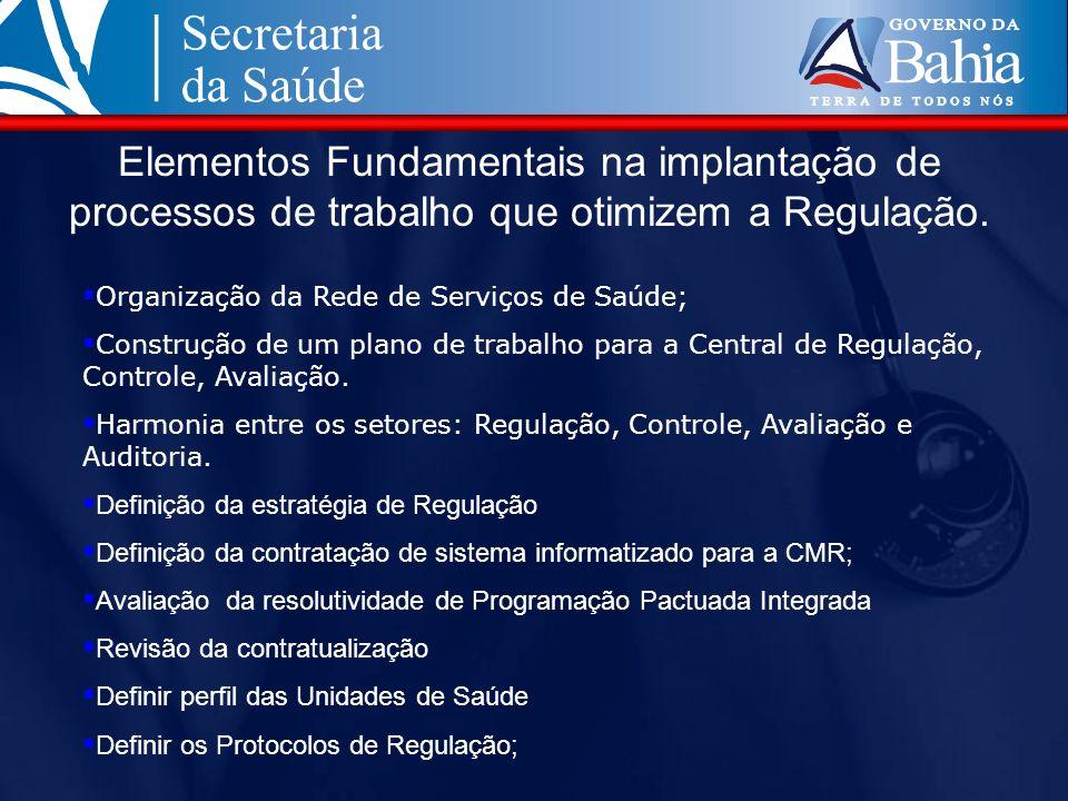 Elementos Fundamentais na implantação de processos de trabalho que otimizem a Regulação.