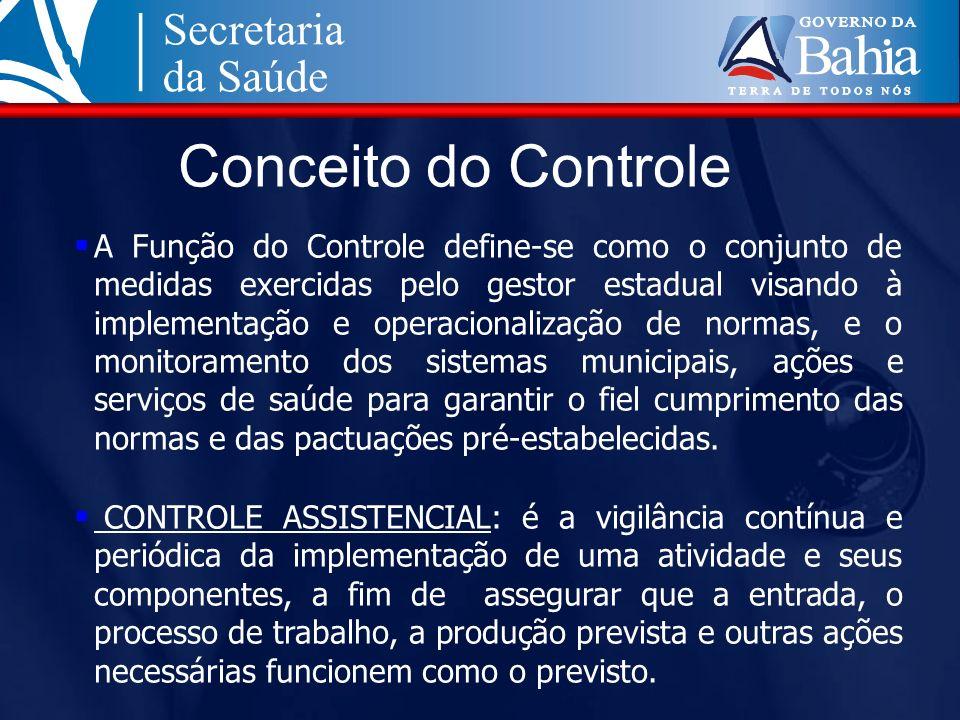 Conceito do Controle