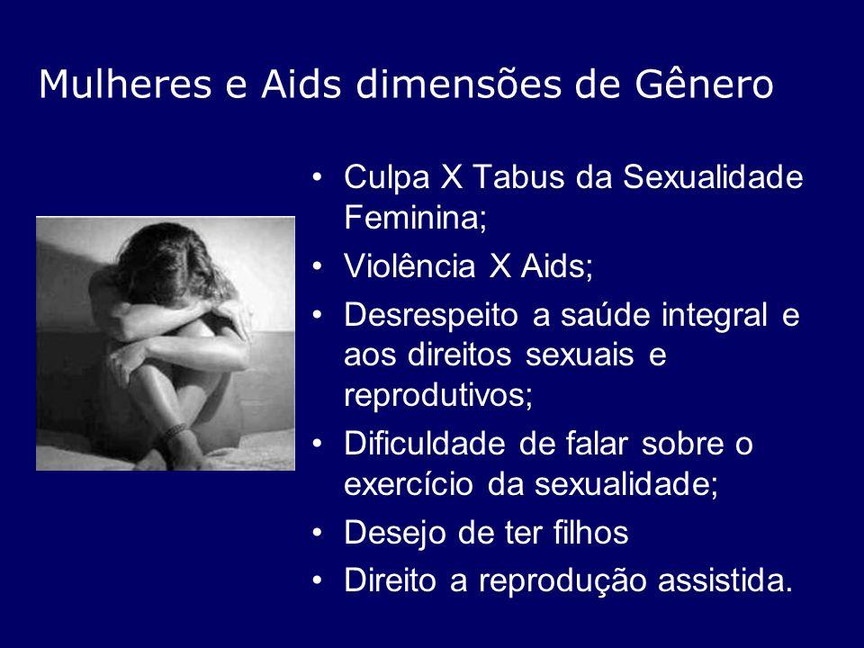 Mulheres e Aids dimensões de Gênero