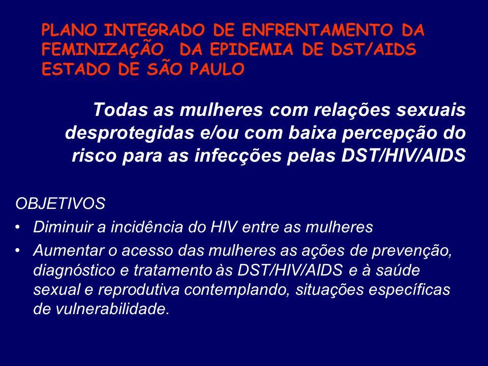 PLANO INTEGRADO DE ENFRENTAMENTO DA FEMINIZAÇÃO DA EPIDEMIA DE DST/AIDS ESTADO DE SÃO PAULO