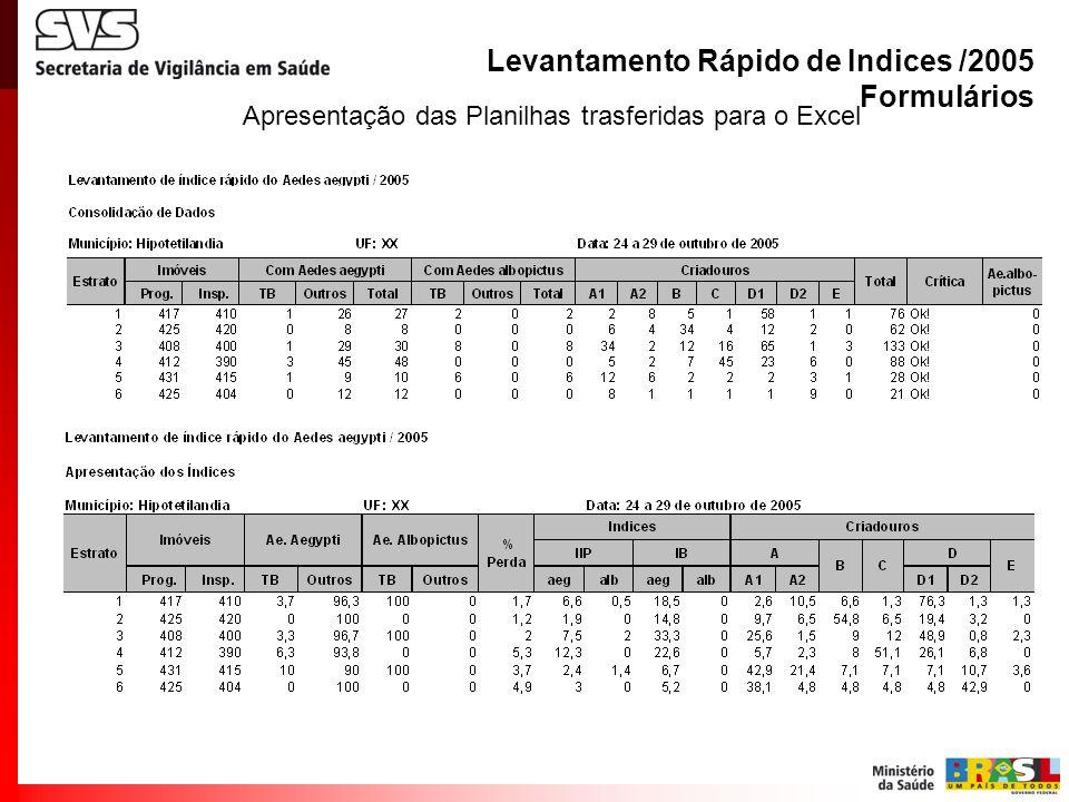 Levantamento Rápido de Indices /2005 Formulários