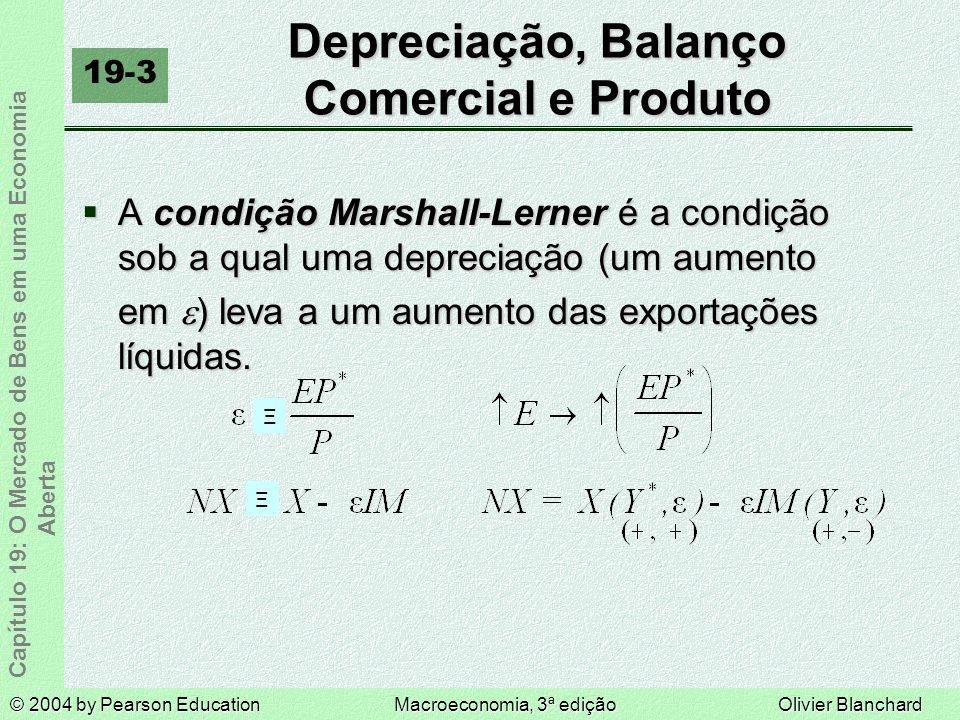 Depreciação, Balanço Comercial e Produto