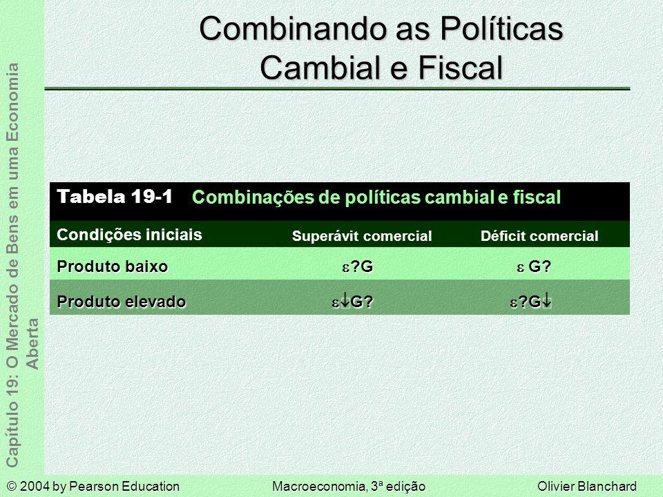 Combinando as Políticas Cambial e Fiscal