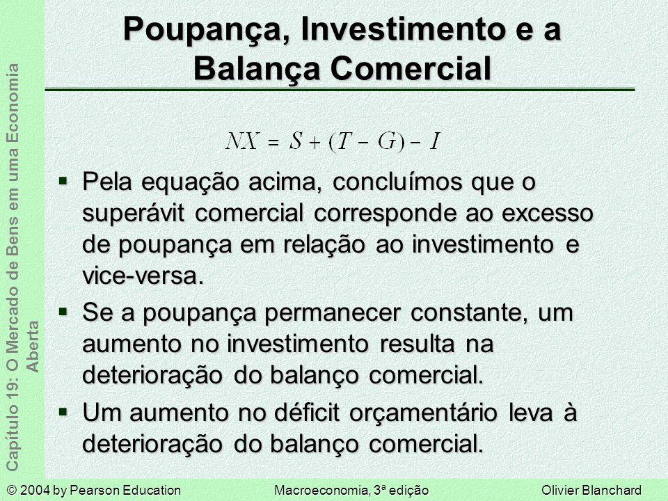 Poupança, Investimento e a Balança Comercial